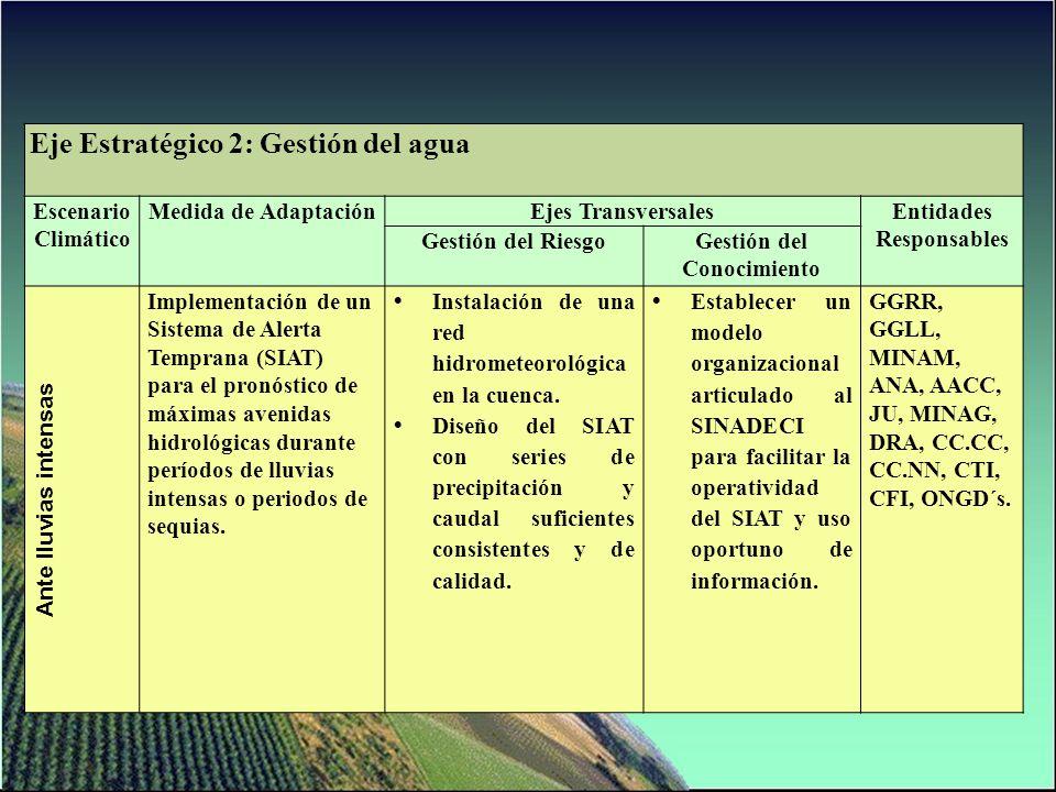 Eje Estratégico 2: Gestión del agua Escenario Climático Medida de AdaptaciónEjes TransversalesEntidades Responsables Gestión del RiesgoGestión del Con
