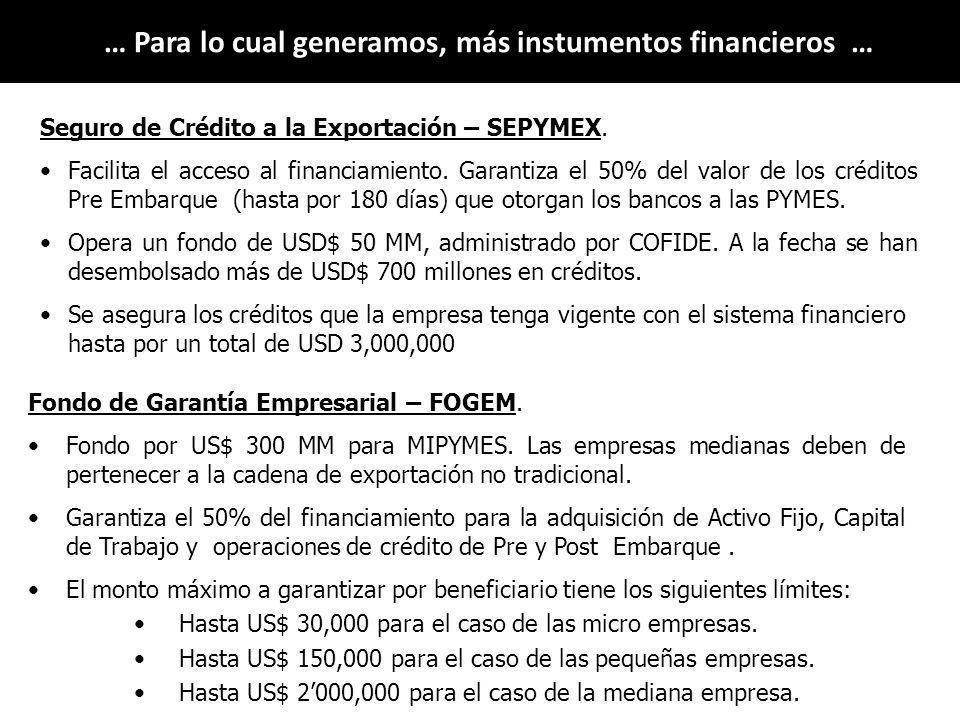 Seguro de Crédito Post Embarque.En proyecto, complementa al Programa Sepymex.