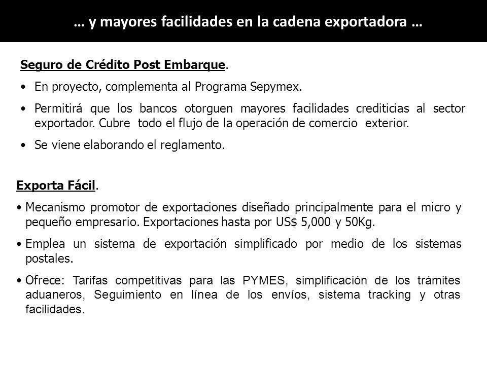Región Exporta.