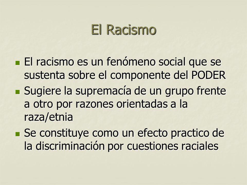 El Racismo El racismo es un fenómeno social que se sustenta sobre el componente del PODER El racismo es un fenómeno social que se sustenta sobre el componente del PODER Sugiere la supremacía de un grupo frente a otro por razones orientadas a la raza/etnia Sugiere la supremacía de un grupo frente a otro por razones orientadas a la raza/etnia Se constituye como un efecto practico de la discriminación por cuestiones raciales Se constituye como un efecto practico de la discriminación por cuestiones raciales