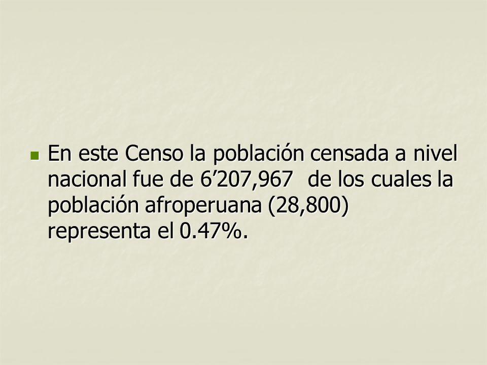 En este Censo la población censada a nivel nacional fue de 6207,967 de los cuales la población afroperuana (28,800) representa el 0.47%. En este Censo