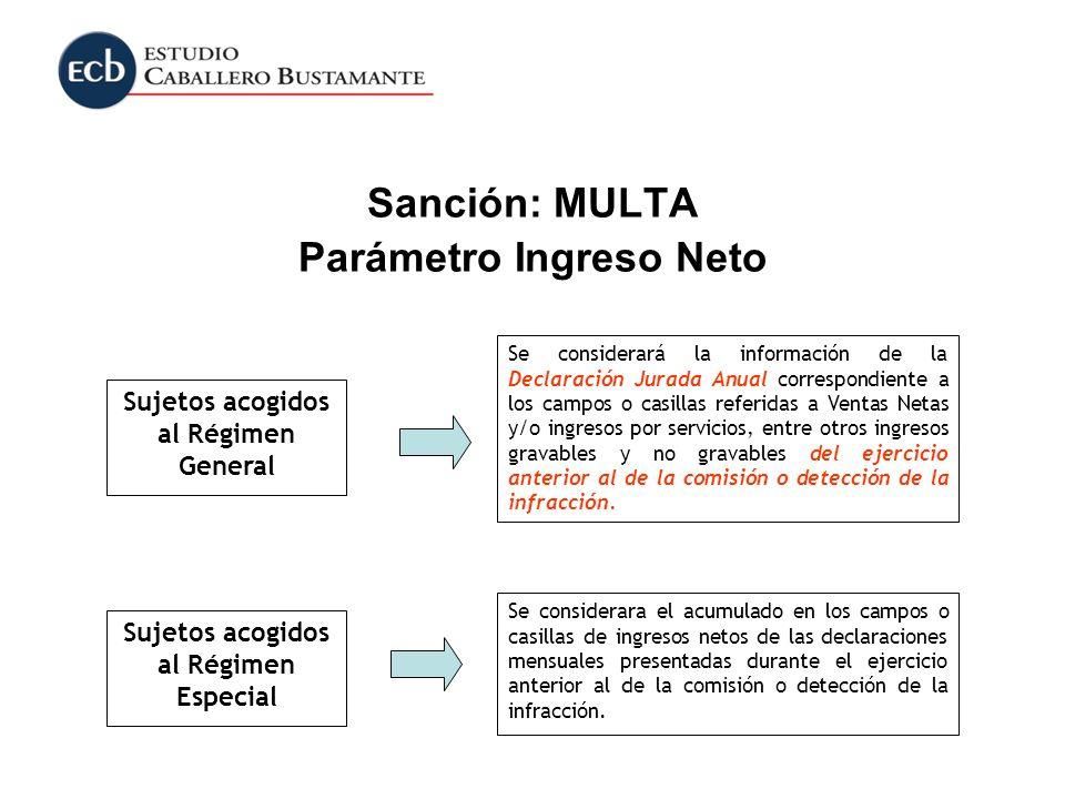 Sanción: MULTA Parámetro Ingreso Neto Sujetos acogidos al Régimen General Se considerará la información de la Declaración Jurada Anual correspondiente