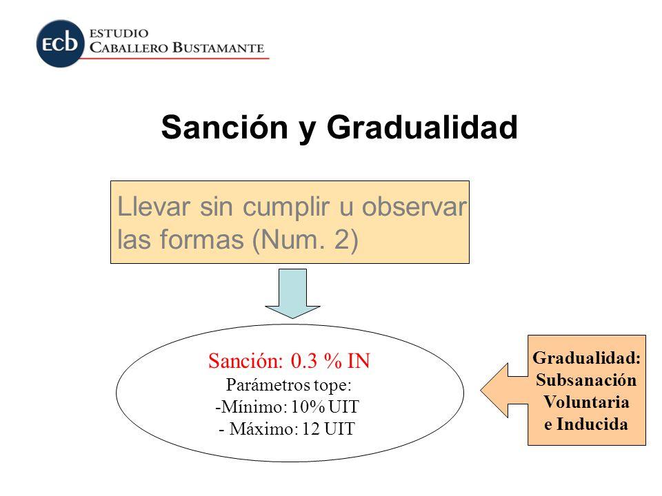 Sanción: 0.3 % IN Parámetros tope: -Mínimo: 10% UIT - Máximo: 12 UIT Gradualidad: Subsanación Voluntaria e Inducida Llevar sin cumplir u observar las