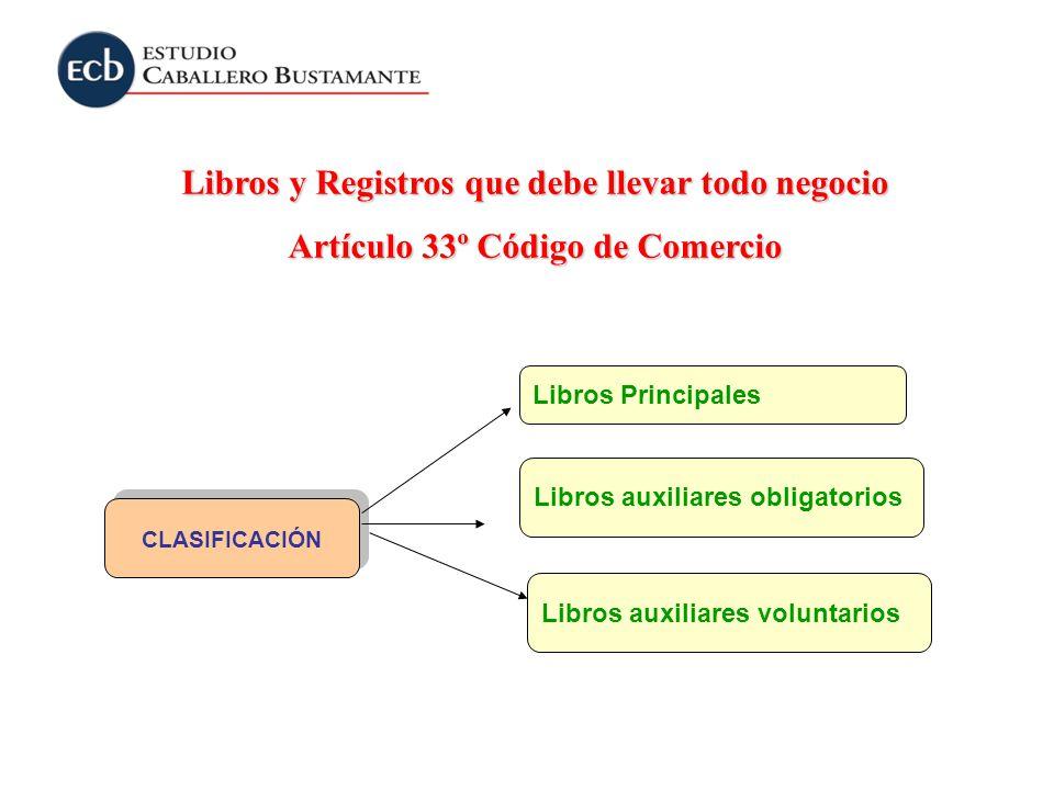 CLASIFICACIÓN Libros auxiliares voluntarios Libros auxiliares obligatorios Libros Principales Libros y Registros que debe llevar todo negocio Artículo
