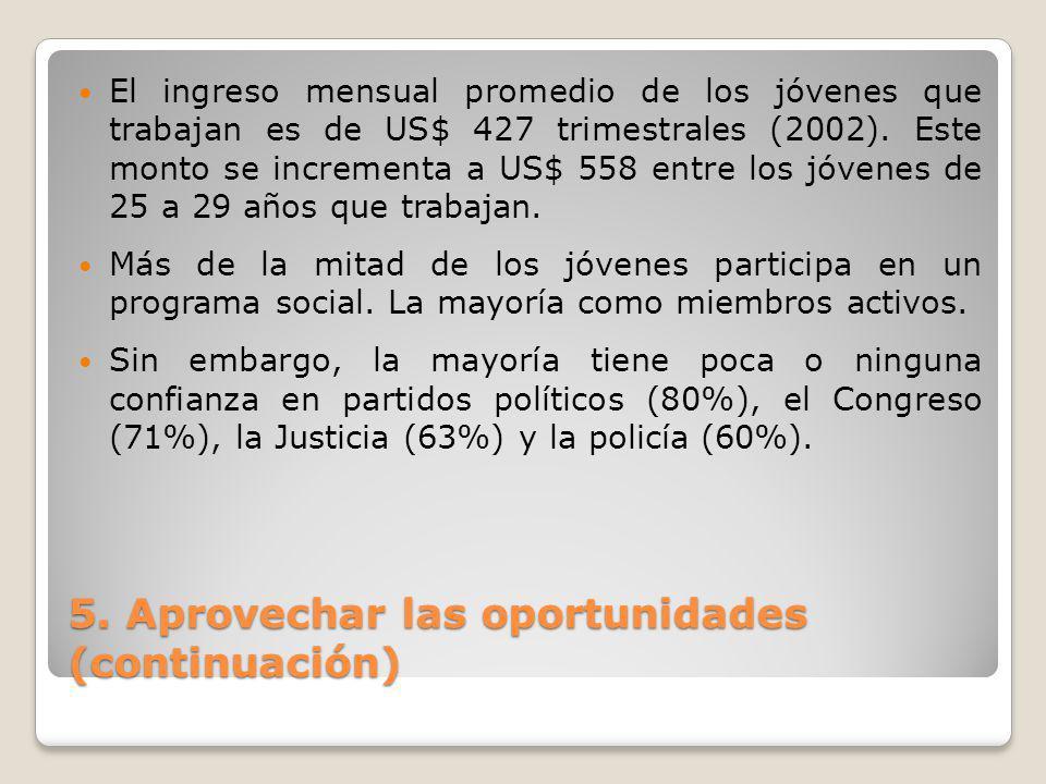 5. Aprovechar las oportunidades (continuación) El ingreso mensual promedio de los jóvenes que trabajan es de US$ 427 trimestrales (2002). Este monto s