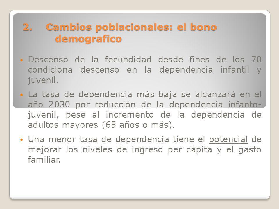 2. Cambios poblacionales: el bono demografico Descenso de la fecundidad desde fines de los 70 condiciona descenso en la dependencia infantil y juvenil