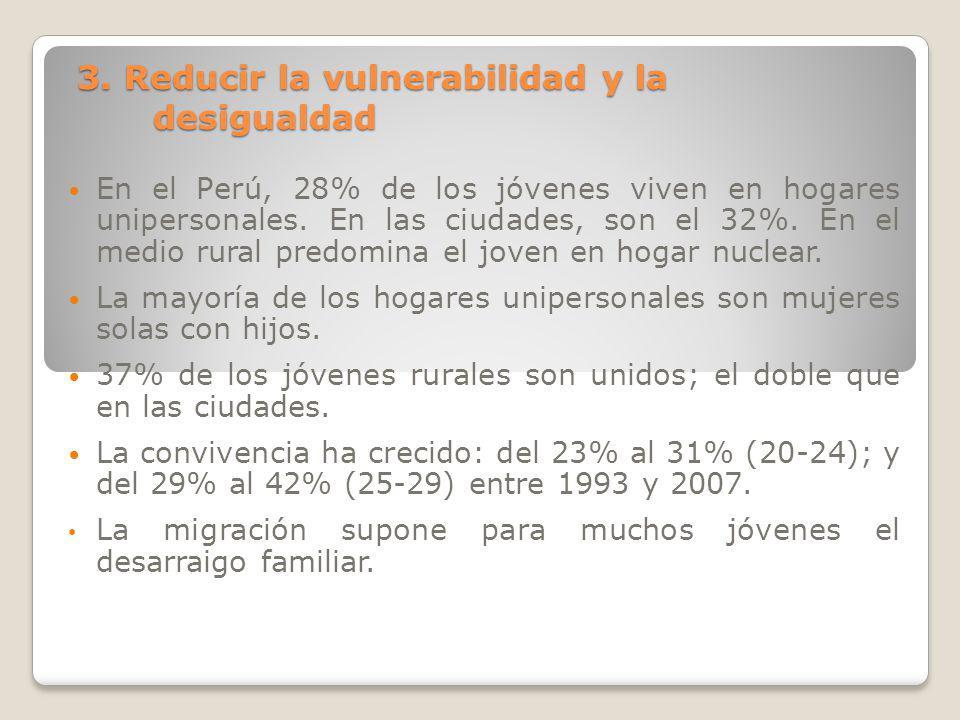 3. Reducir la vulnerabilidad y la desigualdad En el Perú, 28% de los jóvenes viven en hogares unipersonales. En las ciudades, son el 32%. En el medio