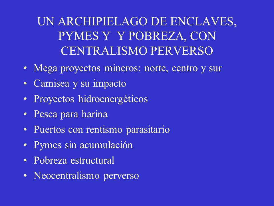 UN ARCHIPIELAGO DE ENCLAVES, PYMES Y Y POBREZA, CON CENTRALISMO PERVERSO Mega proyectos mineros: norte, centro y sur Camisea y su impacto Proyectos hi