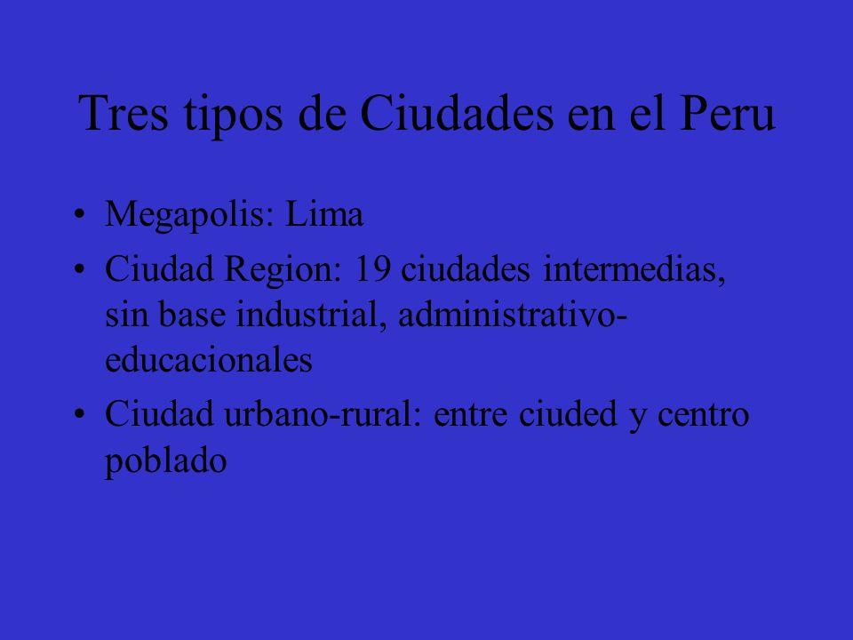 Tres tipos de Ciudades en el Peru Megapolis: Lima Ciudad Region: 19 ciudades intermedias, sin base industrial, administrativo- educacionales Ciudad ur