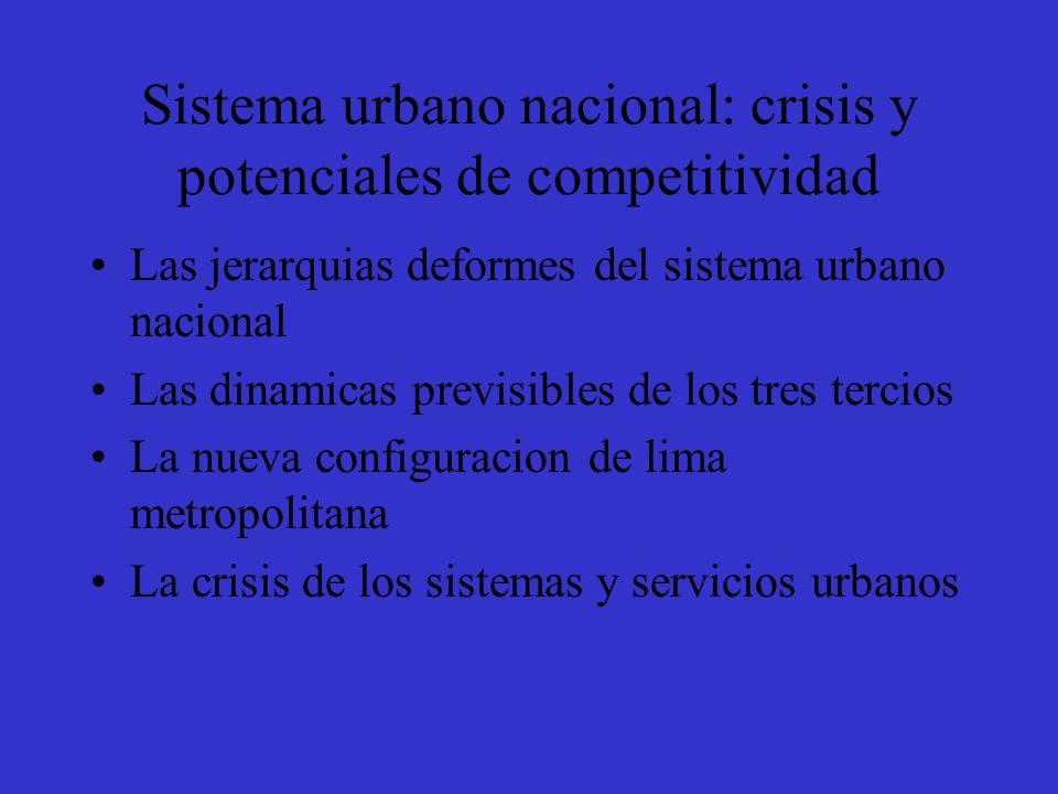 Sistema urbano nacional: crisis y potenciales de competitividad Las jerarquias deformes del sistema urbano nacional Las dinamicas previsibles de los t