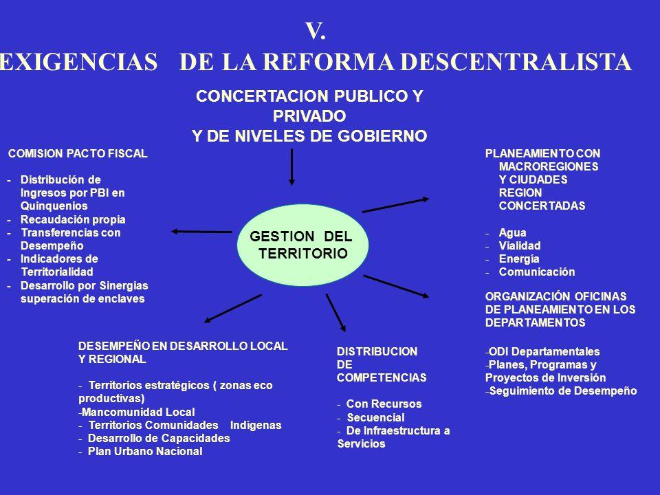 V. EXIGENCIAS DE LA REFORMA DESCENTRALISTA CONCERTACION PUBLICO Y PRIVADO Y DE NIVELES DE GOBIERNO GESTION DEL TERRITORIO PLANEAMIENTO CON MACROREGION
