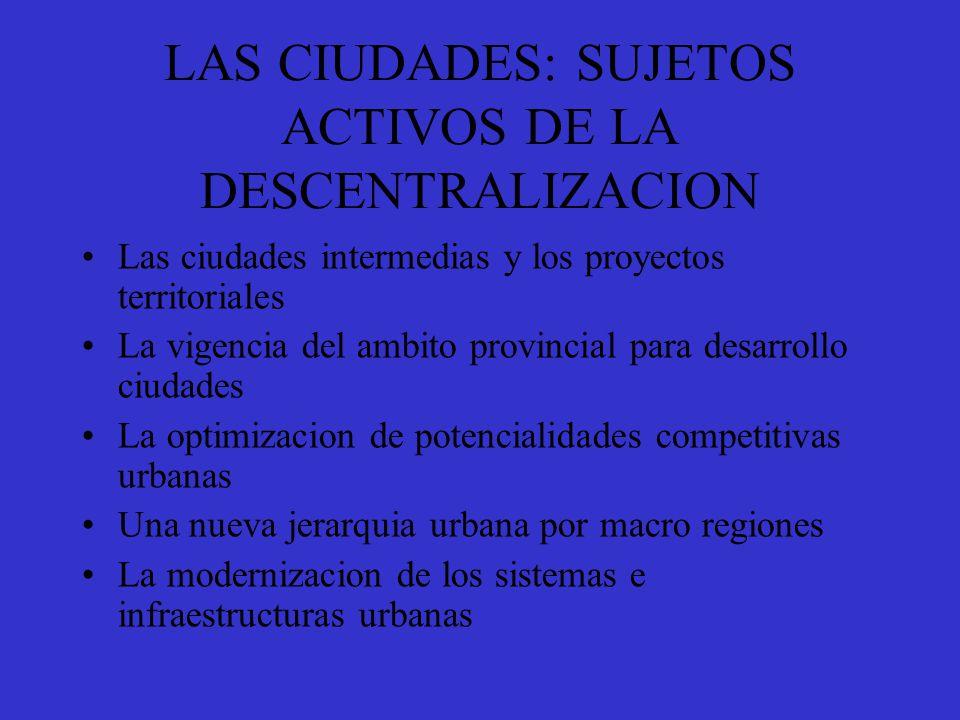 LAS CIUDADES: SUJETOS ACTIVOS DE LA DESCENTRALIZACION Las ciudades intermedias y los proyectos territoriales La vigencia del ambito provincial para de