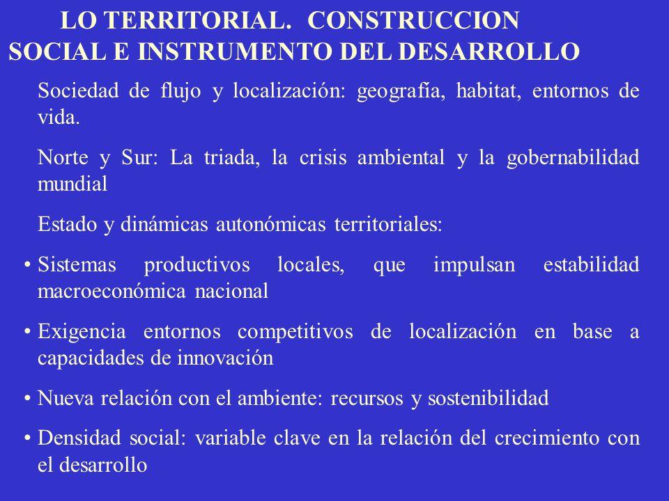 LO TERRITORIAL. CONSTRUCCION SOCIAL E INSTRUMENTO DEL DESARROLLO Sociedad de flujo y localización: geografía, habitat, entornos de vida. Norte y Sur: