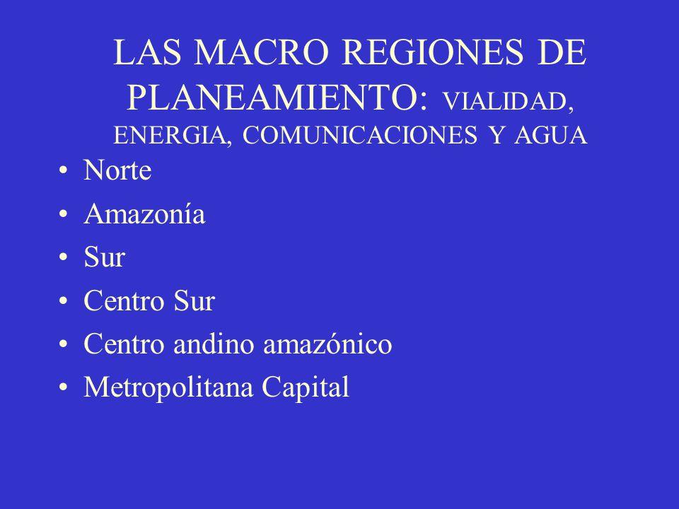 LAS MACRO REGIONES DE PLANEAMIENTO: VIALIDAD, ENERGIA, COMUNICACIONES Y AGUA Norte Amazonía Sur Centro Sur Centro andino amazónico Metropolitana Capit