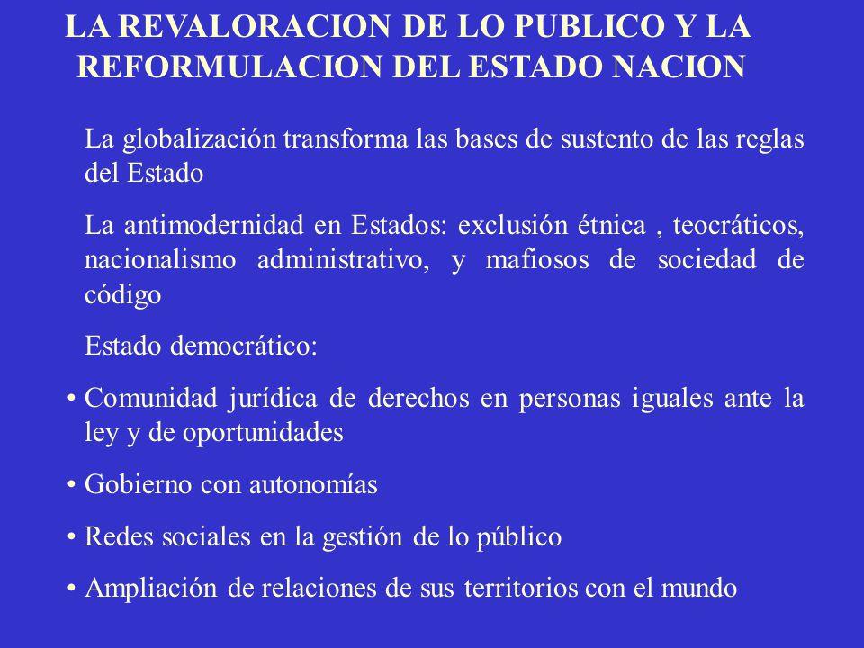 LA REVALORACION DE LO PUBLICO Y LA REFORMULACION DEL ESTADO NACION La globalización transforma las bases de sustento de las reglas del Estado La antim