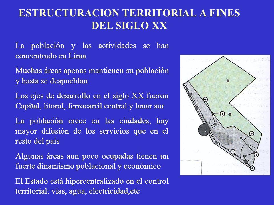 ESTRUCTURACION TERRITORIAL A FINES DEL SIGLO XX La población y las actividades se han concentrado en Lima Muchas áreas apenas mantienen su población y