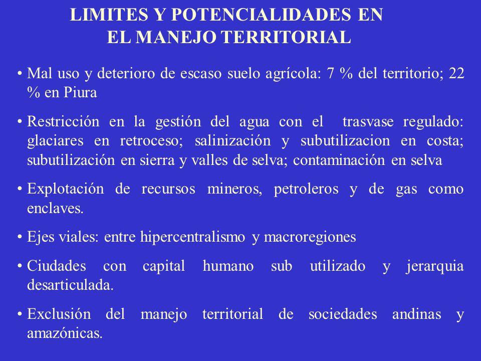 LIMITES Y POTENCIALIDADES EN EL MANEJO TERRITORIAL Mal uso y deterioro de escaso suelo agrícola: 7 % del territorio; 22 % en Piura Restricción en la g