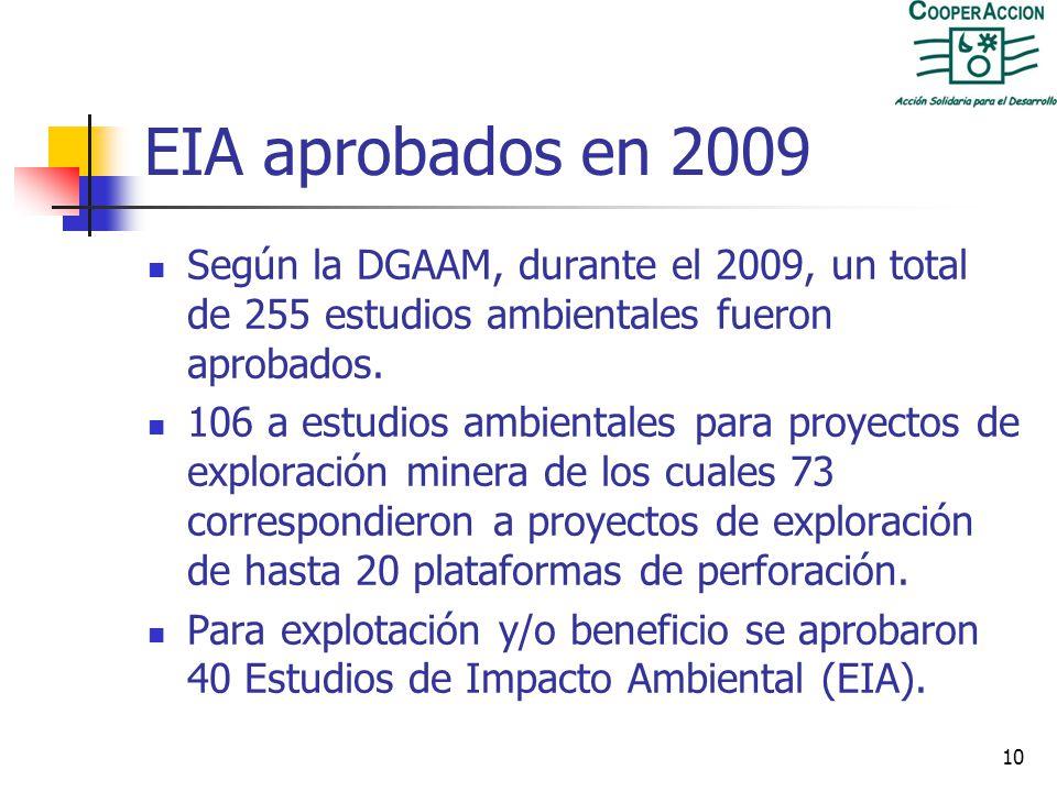 9 1) Promoción de la Gran Minería – Promoción del Desarrollo Sostenible La evaluación y aprobación de los EIA, se hace en función de la promoción de l