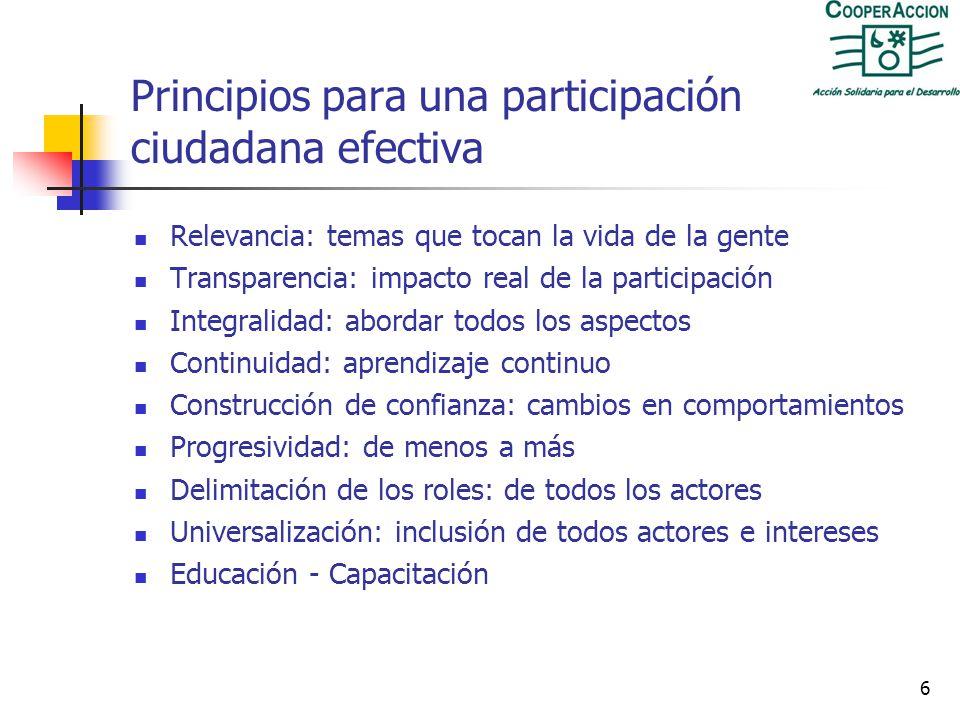 5 Participación para qué? Fortalecer y legitimar el ejercicio de la democracia. La democracia participativa fortalece a la democracia representativa.