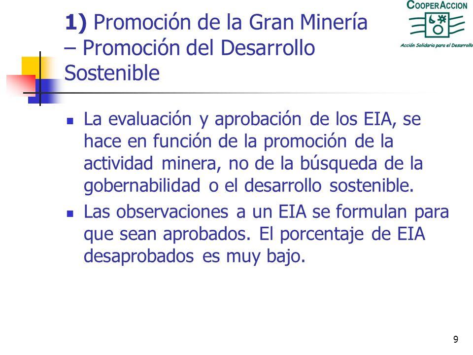 9 1) Promoción de la Gran Minería – Promoción del Desarrollo Sostenible La evaluación y aprobación de los EIA, se hace en función de la promoción de la actividad minera, no de la búsqueda de la gobernabilidad o el desarrollo sostenible.