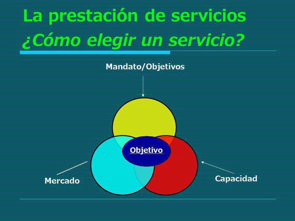 La prestación de servicios ¿Cómo elegir un servicio? Objetivo