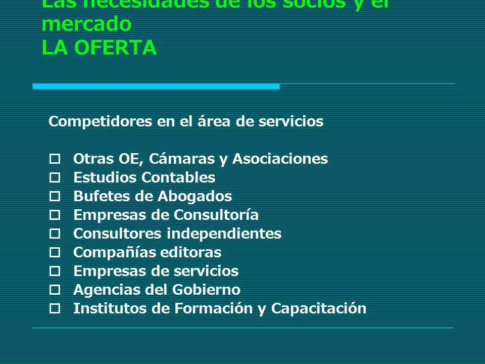 Las necesidades de los socios y el mercado LA OFERTA Competidores en el área de servicios Otras OE, Cámaras y Asociaciones Estudios Contables Bufetes