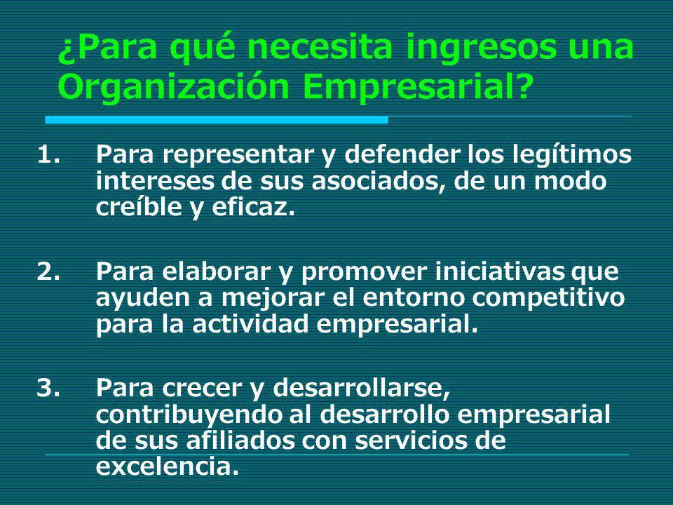 ¿Para qué necesita ingresos una Organización Empresarial? 1.Para representar y defender los legítimos intereses de sus asociados, de un modo creíble y