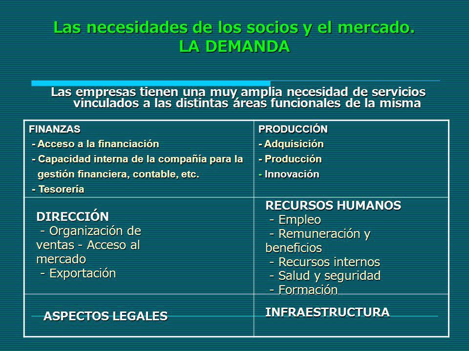 FINANZAS - Acceso a la financiación - Acceso a la financiación - Capacidad interna de la compañía para la - Capacidad interna de la compañía para la g