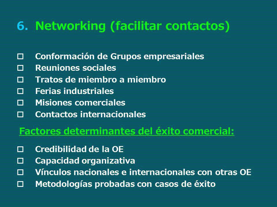6.Networking (facilitar contactos) Conformación de Grupos empresariales Reuniones sociales Tratos de miembro a miembro Ferias industriales Misiones co