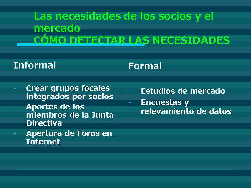 Informal -Crear grupos focales integrados por socios -Aportes de los miembros de la Junta Directiva -Apertura de Foros en Internet Formal -Estudios de