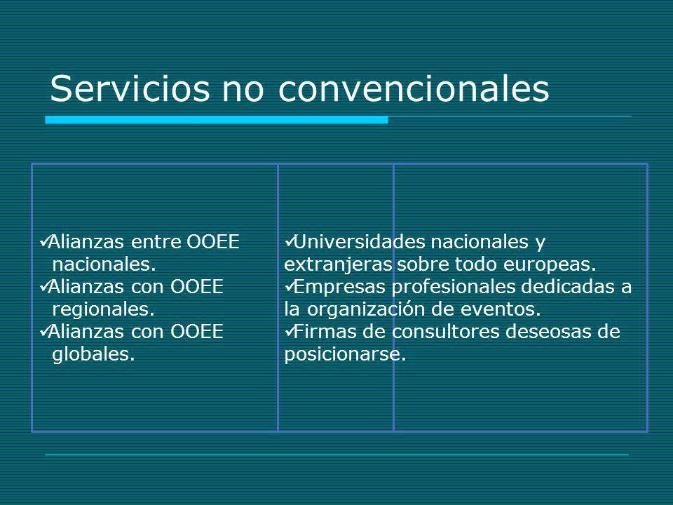 Servicios no convencionales Alianzas entre OOEE nacionales. Alianzas con OOEE regionales. Alianzas con OOEE globales. Universidades nacionales y extra