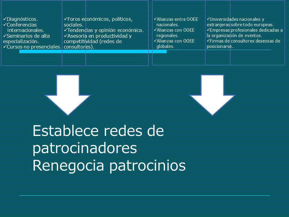 Establece redes de patrocinadores Renegocia patrocinios