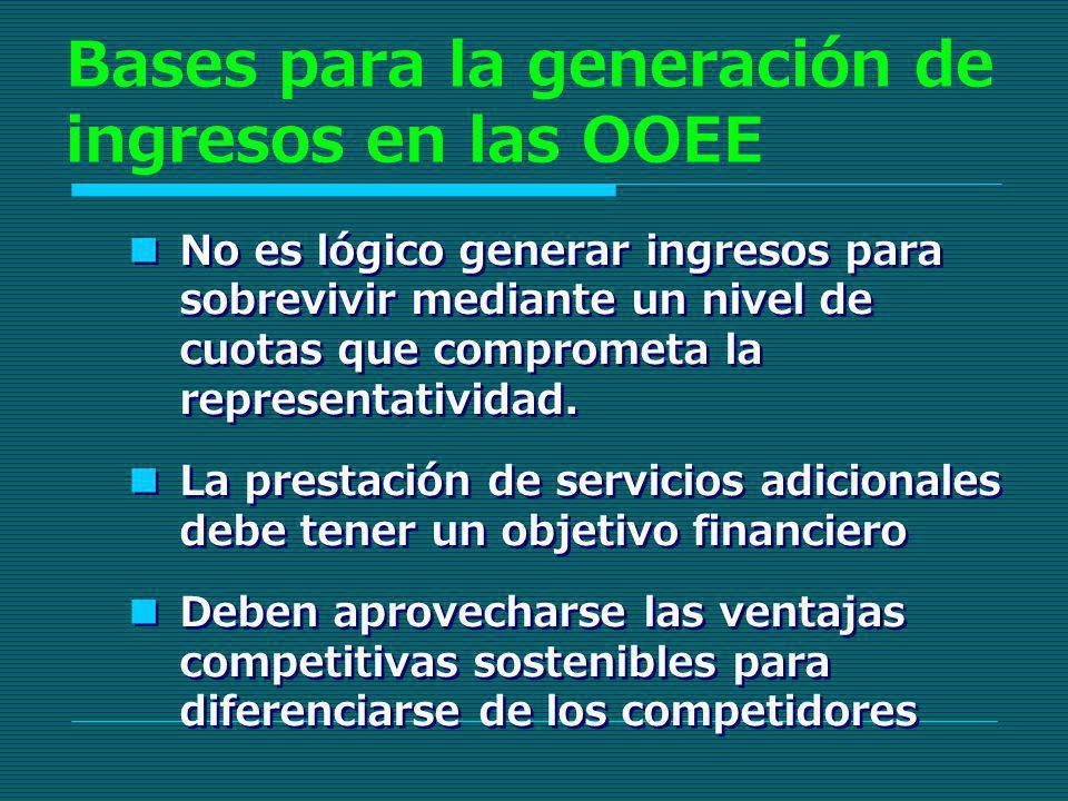 Servicios no convencionales Alianzas entre OOEE nacionales.