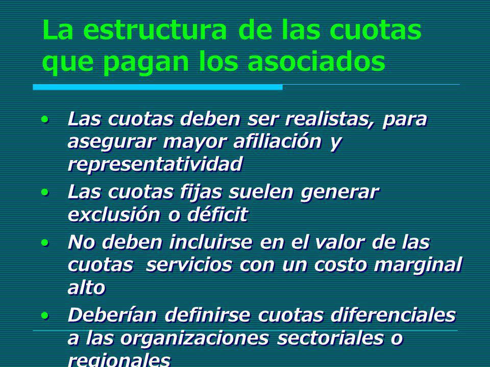 Ejercicio Grupal Casos de éxito...