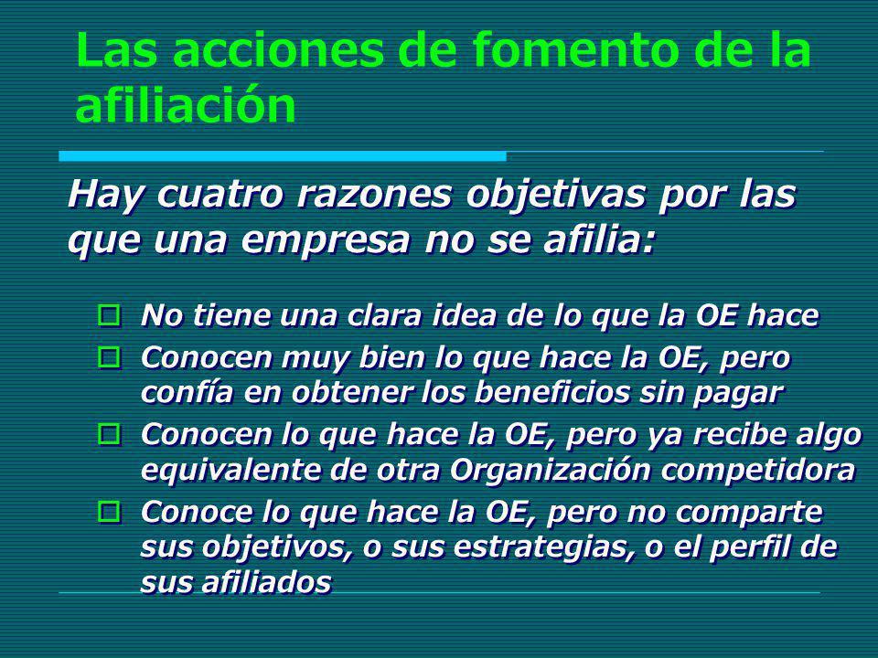 FINANZAS - Acceso a la financiación - Acceso a la financiación - Capacidad interna de la compañía para la - Capacidad interna de la compañía para la gestión financiera, contable, etc.