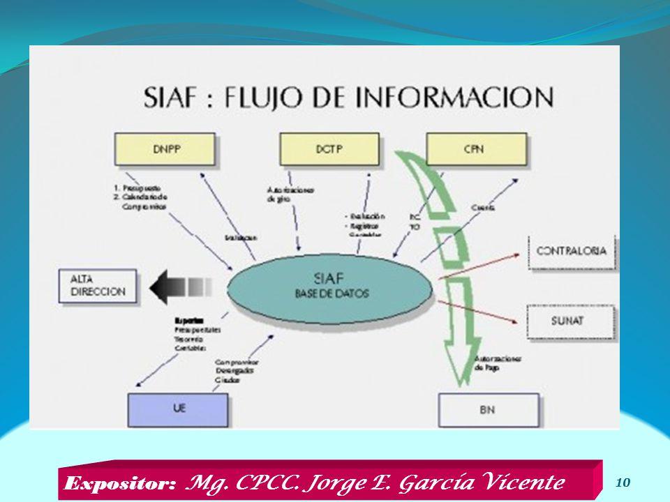 Sistema de Administración Financiera 10 Expositor: Mg. CPCC. Jorge E. García Vicente