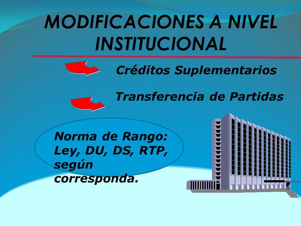 MODIFICACIONES A NIVEL INSTITUCIONAL Créditos Suplementarios Transferencia de Partidas Norma de Rango: Ley, DU, DS, RTP, según corresponda.