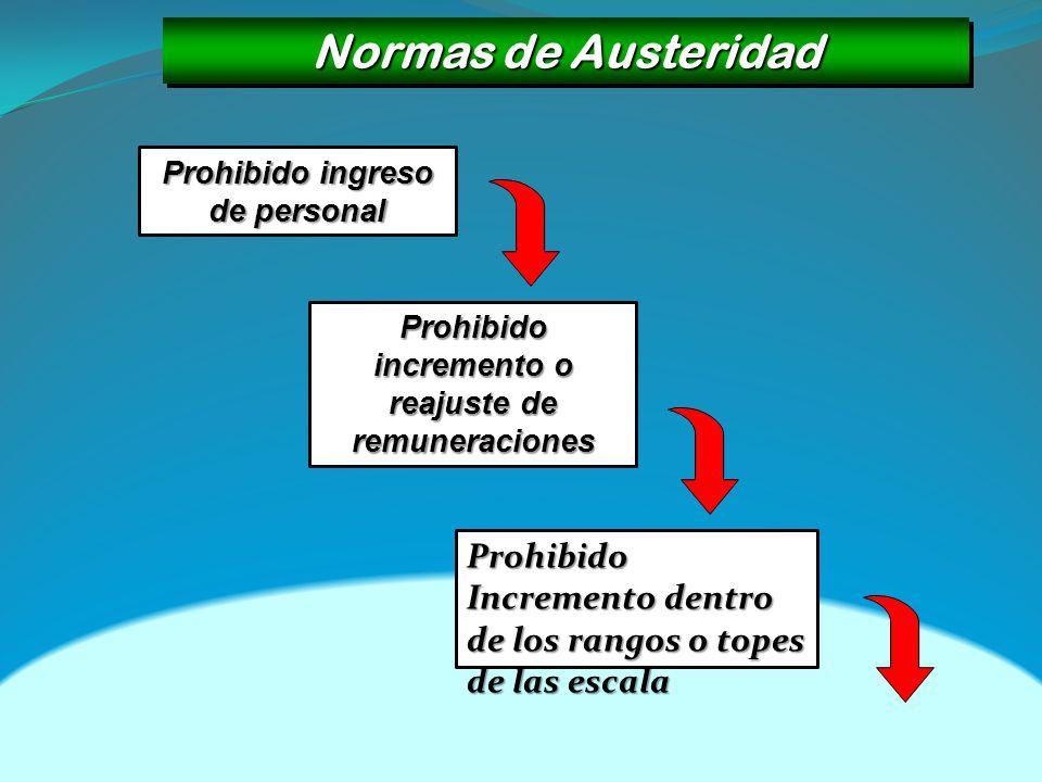 Normas de Austeridad Prohibido ingreso de personal Prohibido incremento o reajuste de remuneraciones Prohibido Incremento dentro de los rangos o topes de las escala