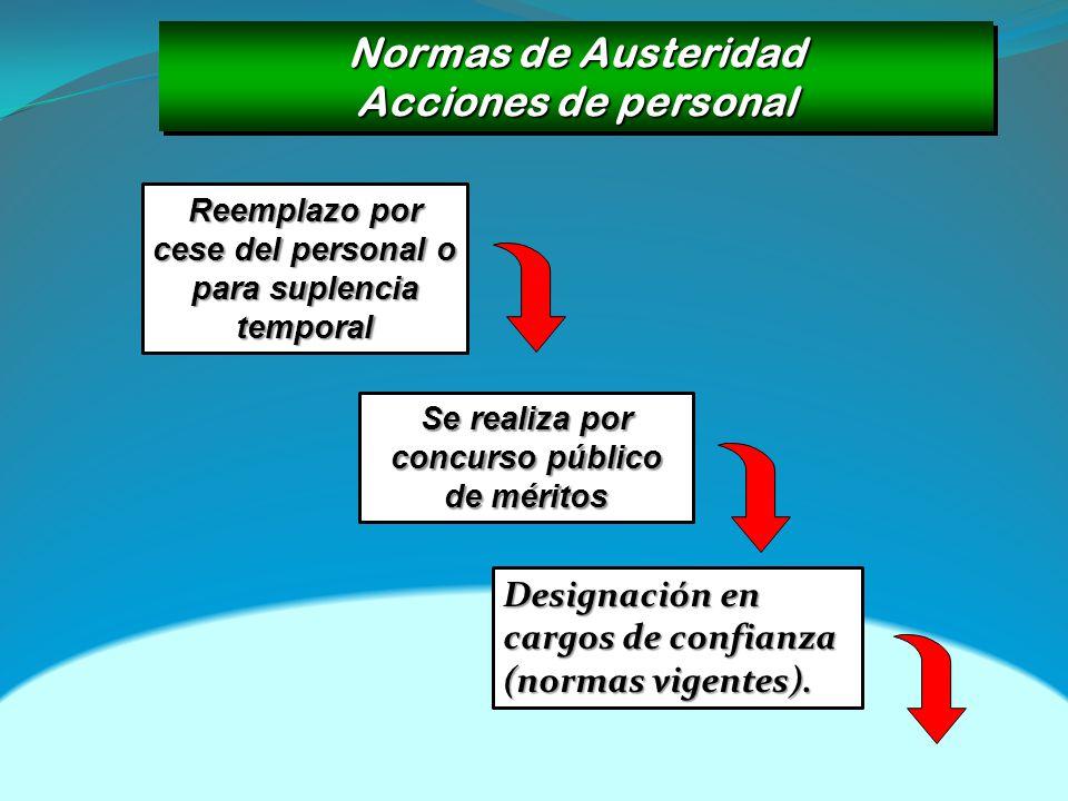 Normas de Austeridad Acciones de personal Normas de Austeridad Acciones de personal Reemplazo por cese del personal o para suplencia temporal Se realiza por concurso público de méritos Designación en cargos de confianza (normas vigentes).