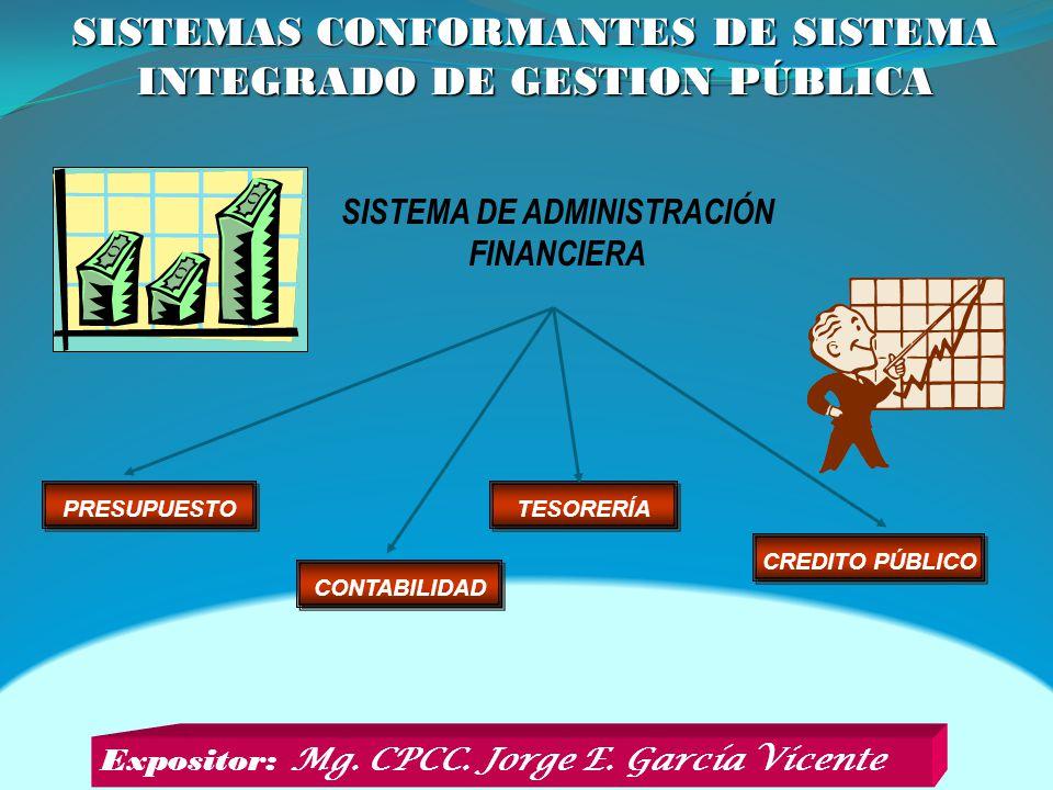 SISTEMAS CONFORMANTES DE SISTEMA INTEGRADO DE GESTION PÚBLICA PRESUPUESTO SISTEMA DE ADMINISTRACIÓN FINANCIERA CONTABILIDAD TESORERÍA CREDITO PÚBLICO Expositor: Mg.