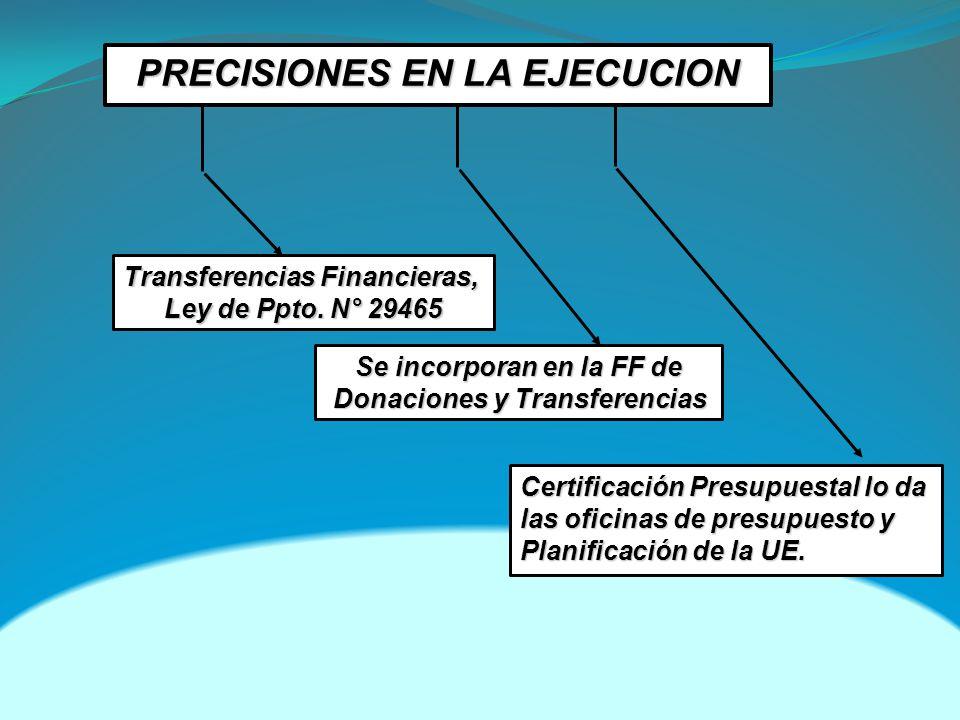 Certificación Presupuestal lo da las oficinas de presupuesto y Planificación de la UE. PRECISIONES EN LA EJECUCION Transferencias Financieras, Ley de