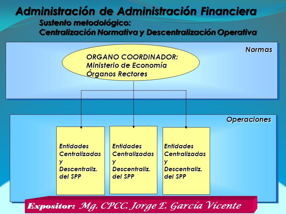 Normas Operaciones ORGANO COORDINADOR: Ministerio de Economía Órganos Rectores EntidadesCentralizadasyDescentraliz. del SPP Administración de Administ