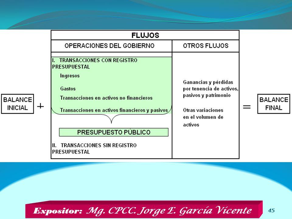 45 Expositor: Mg. CPCC. Jorge E. García Vicente