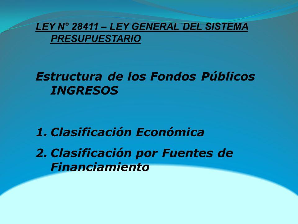 LEY N° 28411 – LEY GENERAL DEL SISTEMA PRESUPUESTARIO Estructura de los Fondos Públicos INGRESOS 1.Clasificación Económica 2.Clasificación por Fuentes de Financiamiento