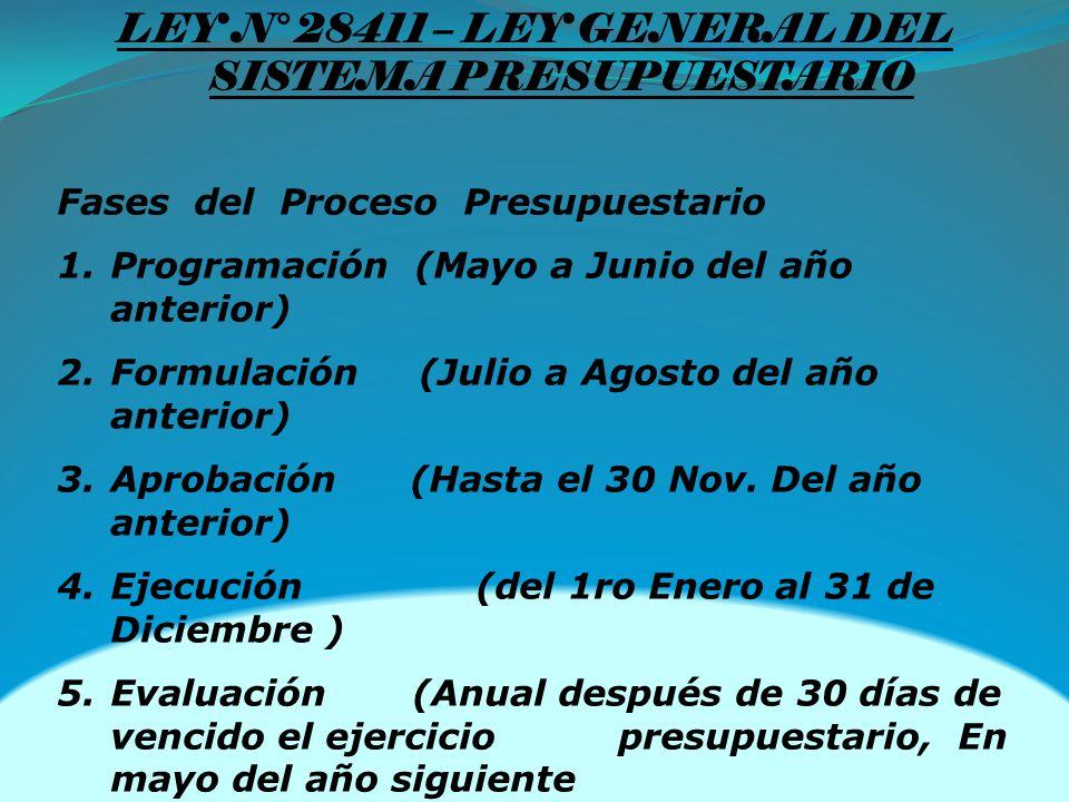 Fases del Proceso Presupuestario 1.Programación (Mayo a Junio del año anterior) 2.Formulación (Julio a Agosto del año anterior) 3.Aprobación (Hasta el