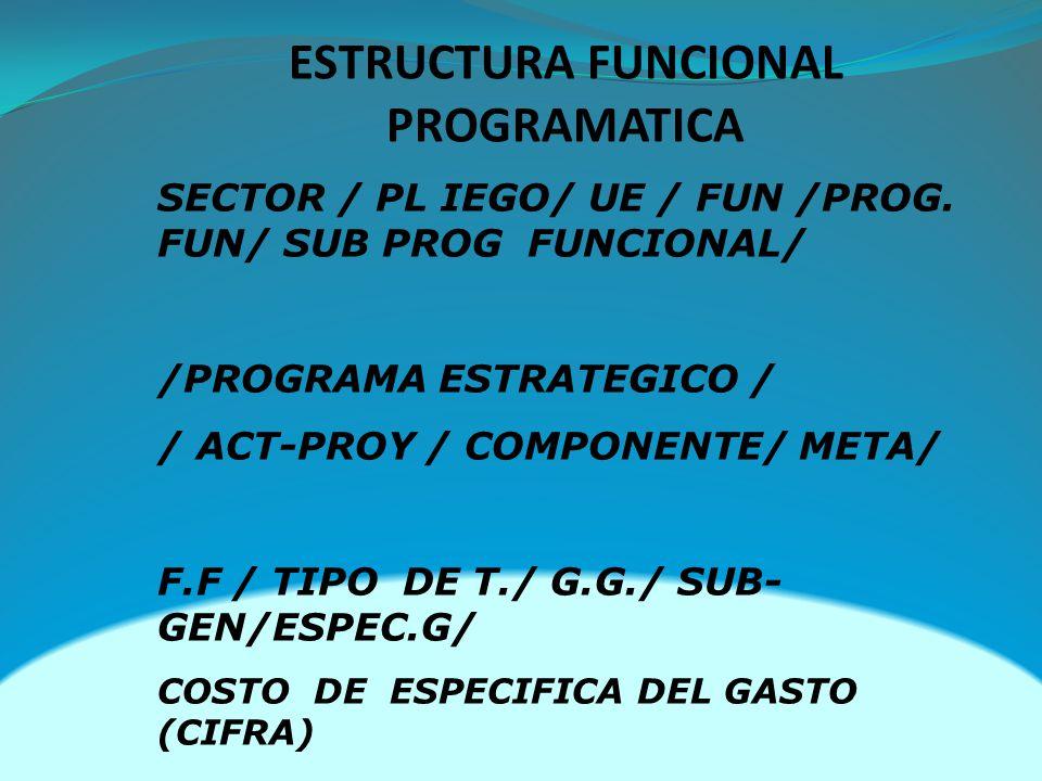 SECTOR / PL IEGO/ UE / FUN /PROG. FUN/ SUB PROG FUNCIONAL/ /PROGRAMA ESTRATEGICO / / ACT-PROY / COMPONENTE/ META/ F.F / TIPO DE T./ G.G./ SUB- GEN/ESP