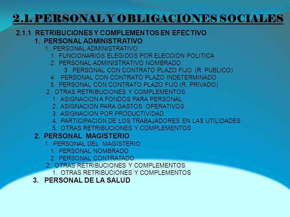 2.1. PERSONAL Y OBLIGACIONES SOCIALES 2.1.1 RETRIBUCIONES Y COMPLEMENTOS EN EFECTIVO 1. PERSONAL ADMINISTRATIVO 1. FUNCIONARIOS ELEGIDOS POR ELECCION
