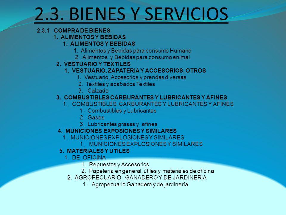 2.3. BIENES Y SERVICIOS 2.3.1 COMPRA DE BIENES 1. ALIMENTOS Y BEBIDAS 1. Alimentos y Bebidas para consumo Humano 2. Alimentos y Bebidas para consumo a