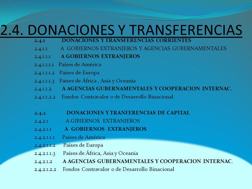 2.4. DONACIONES Y TRANSFERENCIAS 2.4.1 DONACIONES Y TRANSFERENCIAS CORRIENTES 2.4.1.1 A GOBIERNOS EXTRANJEROS Y AGENCIAS GUBERNAMENTALES 2.4.1.1.1 A G
