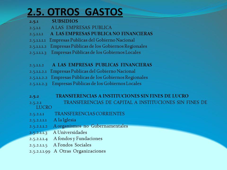 2.5. OTROS GASTOS 2.5.1 SUBSIDIOS 2.5.1.1 A LAS EMPRESAS PUBLICA 2.5.1.1.1 A LAS EMPRESAS PUBLICA NO FINANCIERAS 2.5.1.1.1.1 Empresas Publicas del Gob